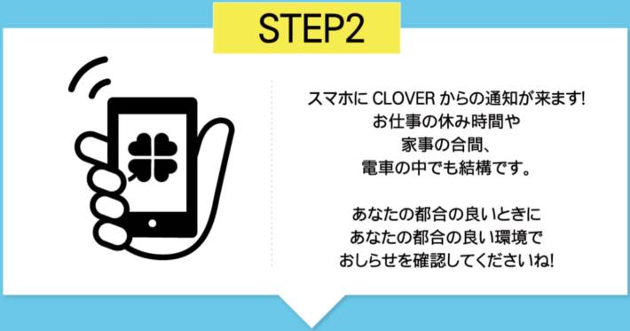 CLOBER(クローバー)4